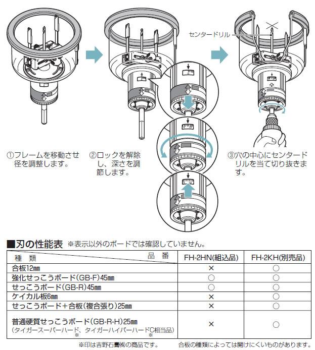 FH-125F_2